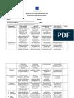 Business Research Methods BUS- Rubrics