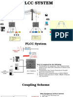 PPT on PLCC Carier Communication