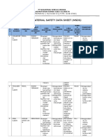 Reagen Material Safety Data Sheet