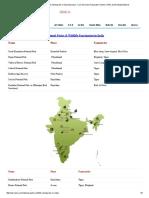 National Parks & Wildlife Sanctuaries in India Iasmania - Civil Services Preparation Online ! UPSC & IAS Study Material