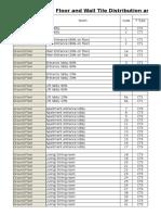 Quantity for PC 1065