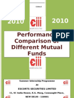 Performance Comparison of Different Mutual Funds