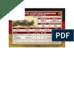 Team Yankee - Unit Card - Volksarmee - BMP Mot-Schützenkompanie - Heavy Weapons