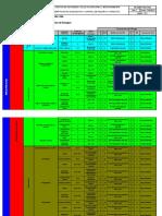 Matriz Evaluacion de Riesgos Xls