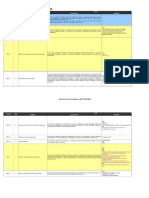Matriz de Procesos Estandar 2016 (Final)