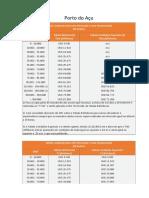 Tabela Rebocadores Porto Do Açu