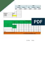 Pip Excel i.e. Nicolas de Pierola