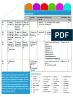 business finance marketing and management plan of study