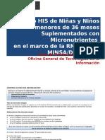 Registro HIS Niños Micronutritentes 2016