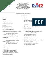 List of Winnings by Department