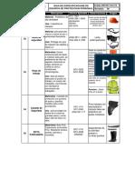 Hm-sst-gu-012 Guia de Especificacione de Equipos de Proteccion Personal