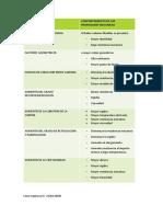 Factores Influyentes en Propiedades Mecanicas
