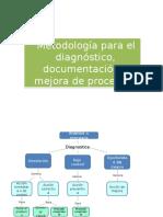 Metodología Para El Dx, Documentación y Mejora de Procesos