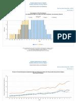 Virginia Department of Health Weekly Influenza Activity Report