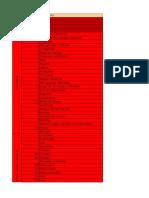 Costos Proyecto PlanFinanciera