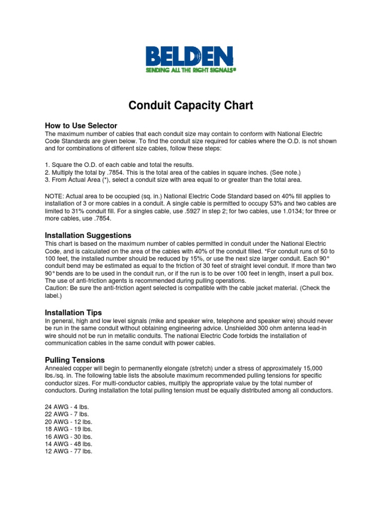 Click-here-for-a-Printable-Version-of-the-Conduit-Capacity-Chart ...