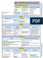 FCE At a glance (overview + resources) Table
