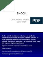 Fisiopatologia Shock