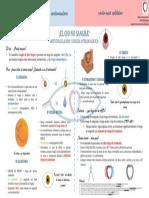 ACOS.pdf