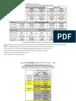 History Based Curriculum-Schedule -Homeschool