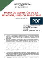 Modos de Ext. de La Relación Juridico Tributaria