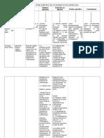1. Matriz de Antecedentes Modelo