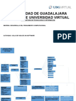 Ciclo Del Vida Software