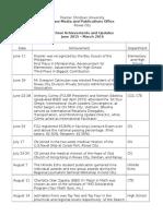 School Achievements 2016 Summary