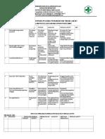 1.1.3.1. hASIL IDENTIFIKASI PELUANG PERBAIKAN.docx
