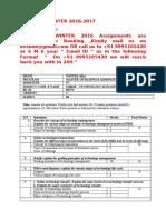 Mi0040 – Technology Management