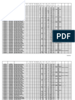 Dc Stock List