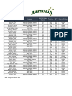 2017 WBC Rosters
