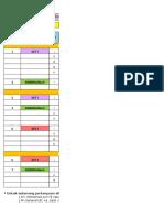 Contoh SKT Mengikut Format Sasaran Awal Keberhasilan PBPP 2017 (Uploaded by Norafsah Binti Awang Kati)