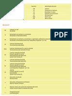 Abrevieri oteluri (Conditii de livrare).pdf