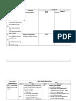 Analisa Data - Evaluasi Sgd 2