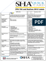 NFPA704_HC2012_QCard