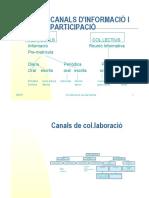 CANALS D'INFORMACIÓ I PARTICIPACIÓ AMB FAMILIES