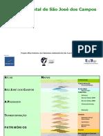Atlas Ambiental de São José dos Campos