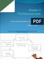 AIS - Revenue Cycle