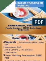 Ebp Nursing 2015