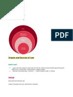 Law Summary