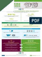 Resumen Visual Una Economia Para 99 Oxfam Intermon