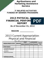 2013 Year End Assessment Market Activities