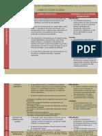 Métodos o Estrategias de Enseñanza y Aprendizaje de La Geografía