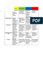 unit plan assessment rubric