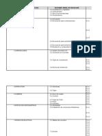 Actividades Proyectos - Mayo09-16