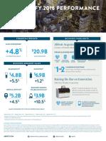 Abbott 4Q16 Infographic