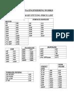 Complete Led Price List