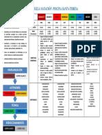 OBJETIVOS CONTENIDOS ESCUELA DE NATACION.pdf