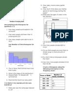 schwak histogram homework
